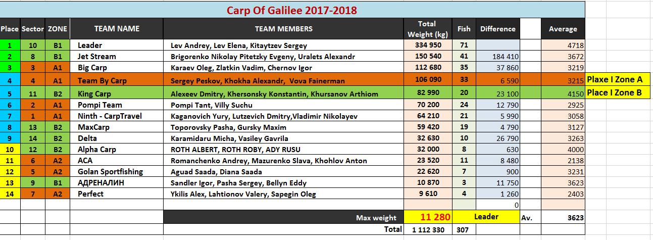 Final Table 26-01-2018 3.jpg