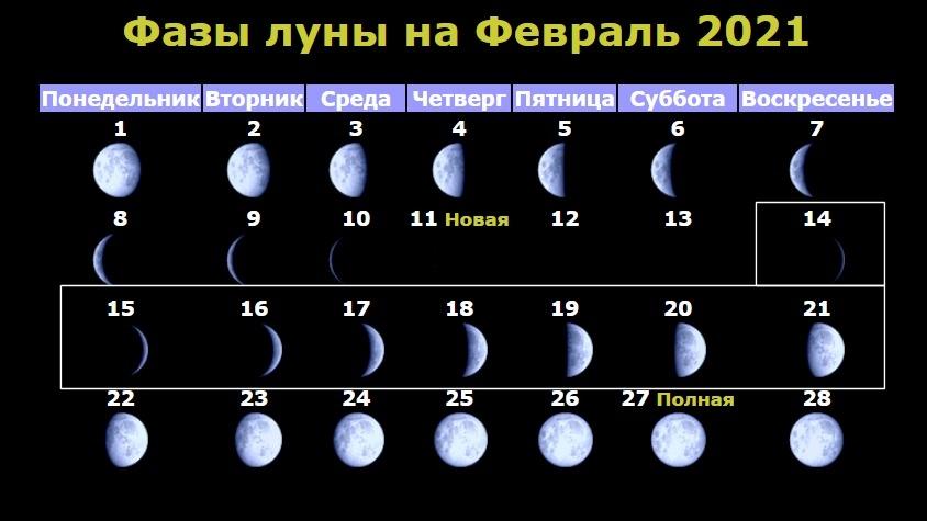 Фазы луны на турнир